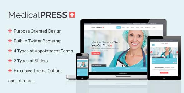 Những mẫu website bệnh viện, phòng khám chuyên nghiệp nhất